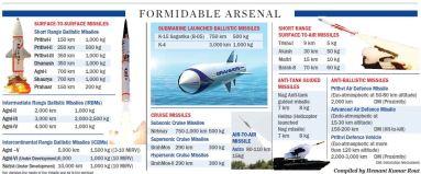 Missile Arsenal