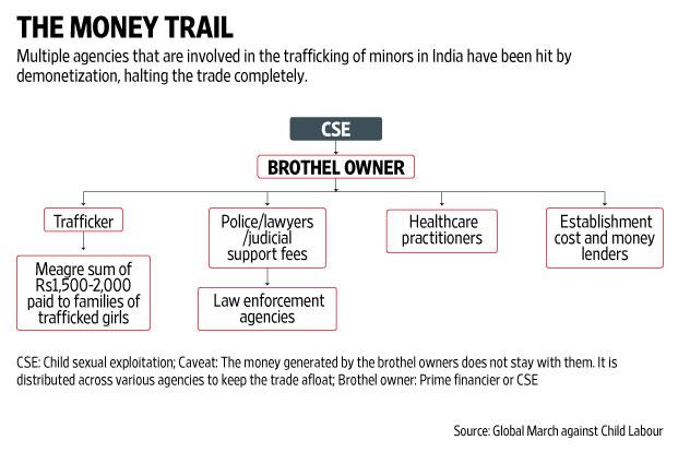 money-trail