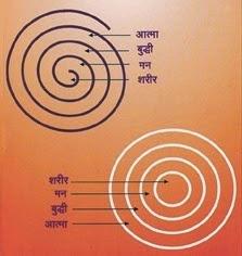ekatmmaanav-logo
